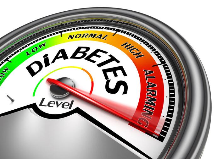 diabetes detection