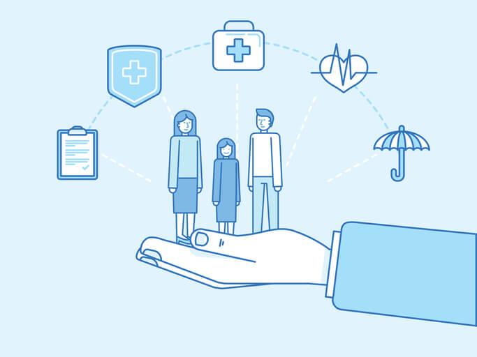 Levels of preventive health care