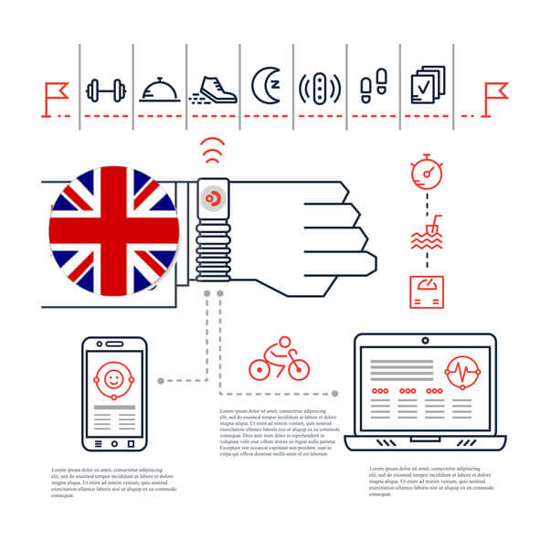 digital health, eHealth, mHealth startups in the UK