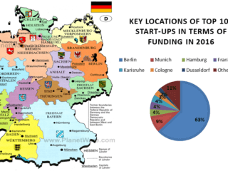 venture capitalists in Germany