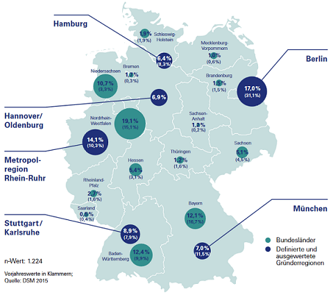 locations for your digital health startup in Germany