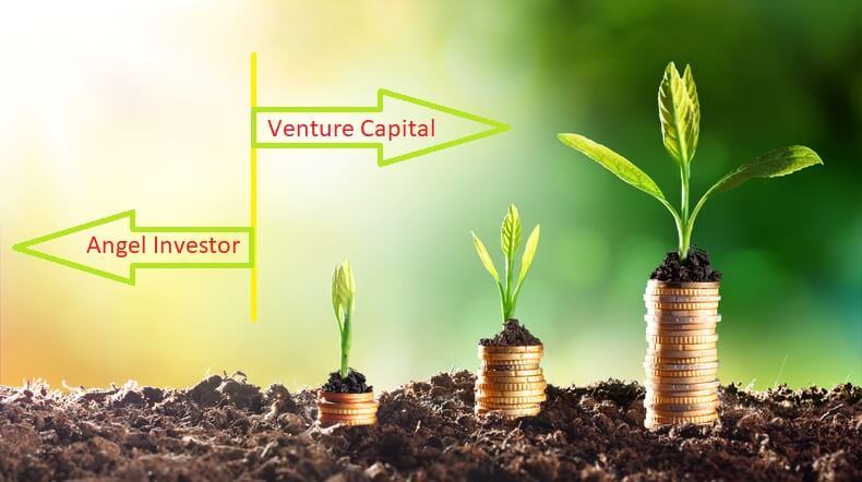 Pros and Cons of venture capital for digital health startup