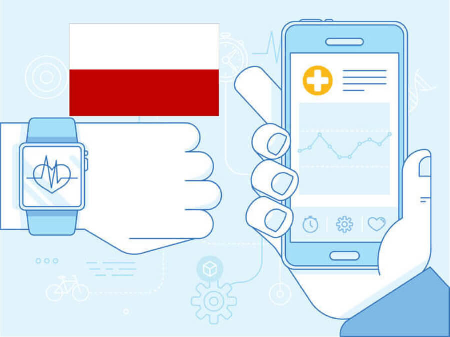 20 Innovative digital healthcare, eHealth, mHealth startups in Poland