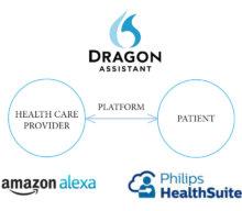 Placing a bet on platform business model in healthcare & winning