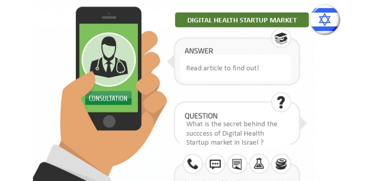 success_of_digital_health_startup_market_israel.jpg