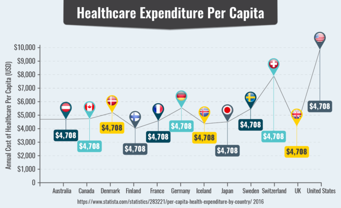 Why Finland is in top 3 health technology ecosystems in the