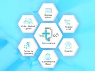 Trustdoc.in wins Innovative Idea of the Year award