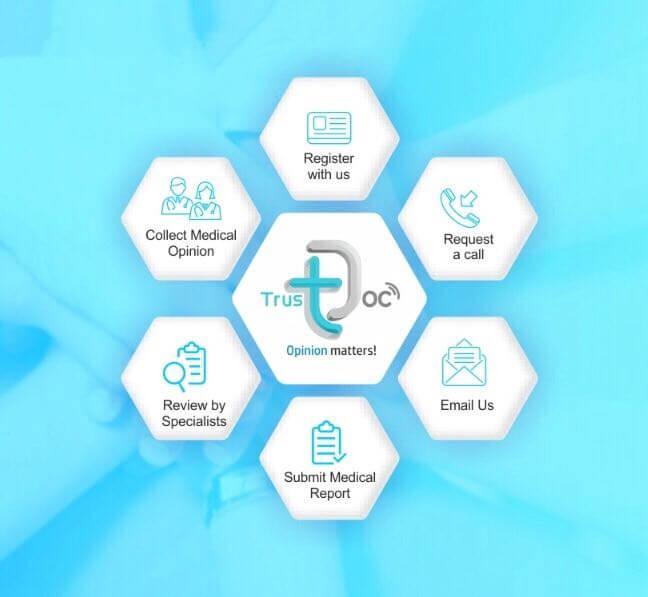 Trustdoc.in wins Innovative Idea of the Year award