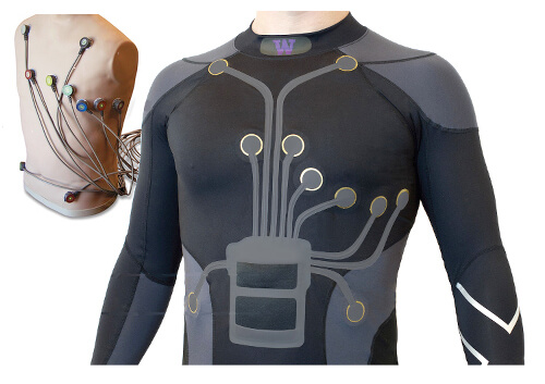 The age of smart fabrics | Smart textiles in healthcare