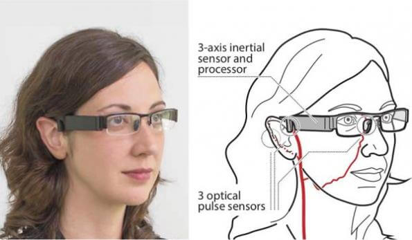 smart eyeglasses to measure blood pressure