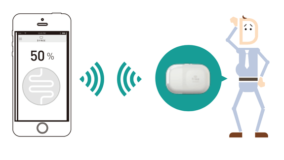 wearable device to monitor urinary incontinence