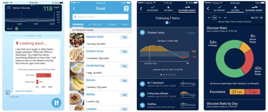 AI to predict Hypoglycemia